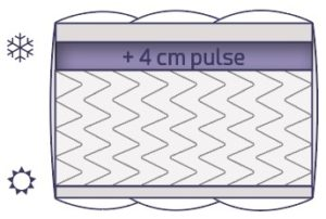 Illustration matelas Spring pulse